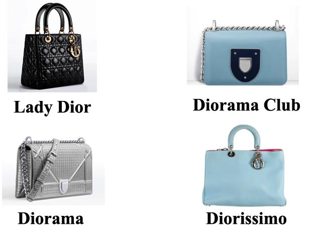 Сумки Dior 1