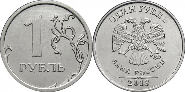 Монеты ММД