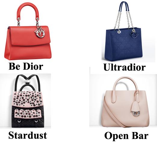 Сумки Dior 2