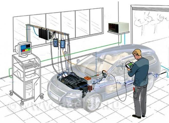 Электронная диагностика