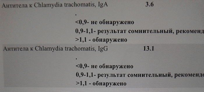 Пример анализа на хламидоз