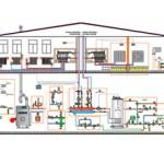 Сколько стоит проект отопления частного дома