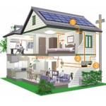 Во сколько обойдется проект электроснабжения частного дома?