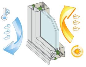 Сколько в среднем стоят энергосберегающие окна