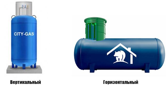 Вертикальный и горизонтальный газгольдеры