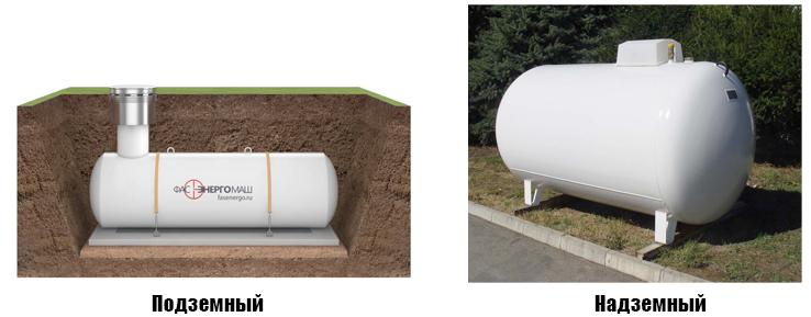 Подземный и надземный газгольдеры
