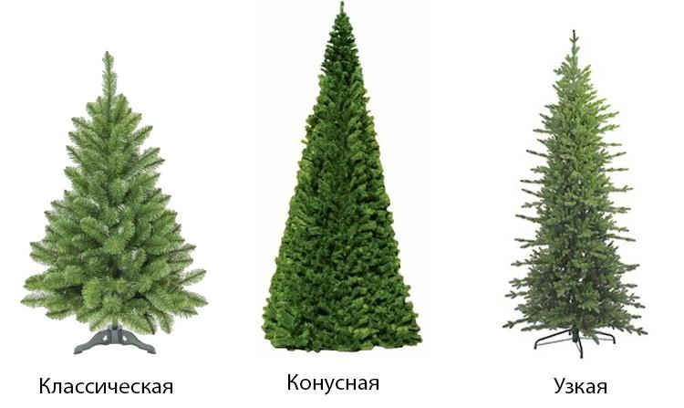 Виды конструкций елок